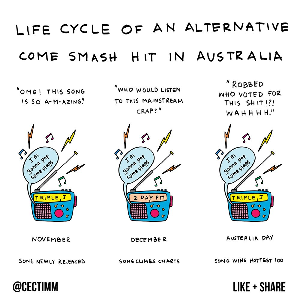 cectimm_lifecycle_of_an_alternative_come_smash_hit_in_australia